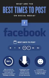Social Media Post Times