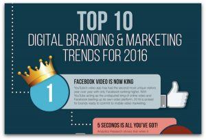 Top 10 Trends for 2016 Infographic