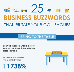 Business Buzzwords Infographic